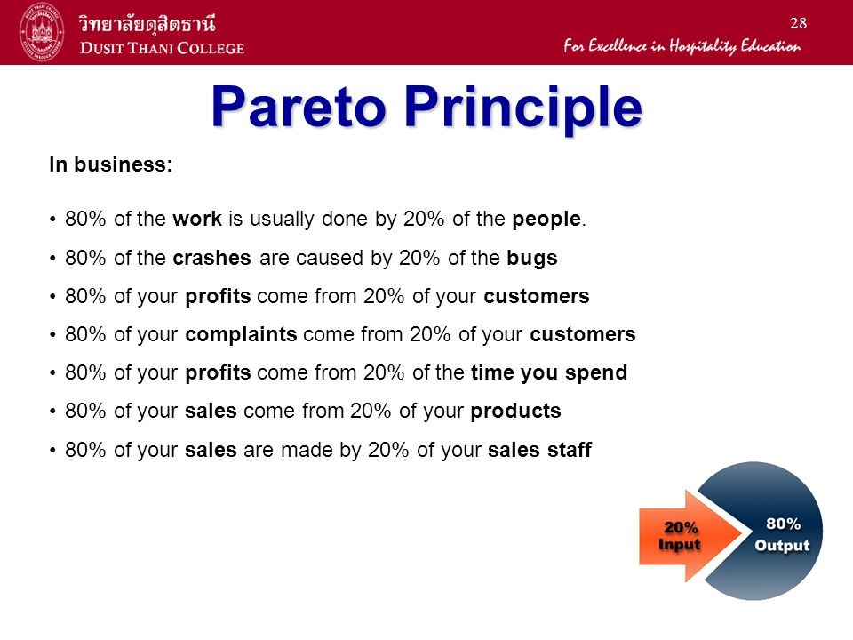 28 Pareto Principle 80% of the work is usually done by 20% of the people. 80% of the crashes are caused by 20% of the bugs 80% of your profits come fr