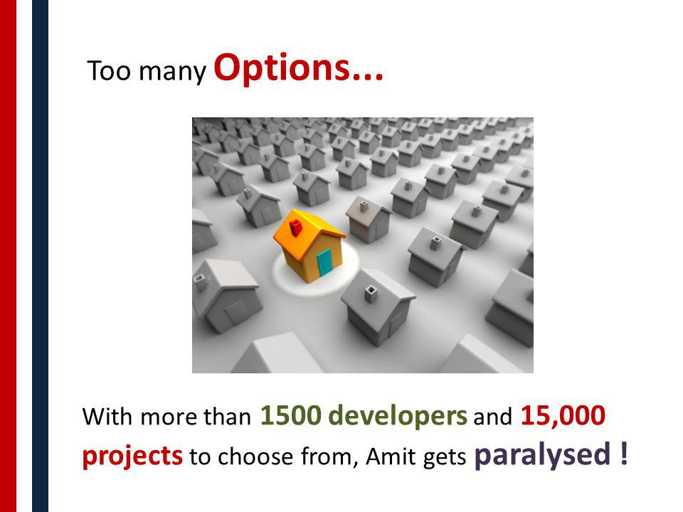 Too many Options... With more than 1500 developers and 15,000 projects to choose from, Amit gets paralysed !