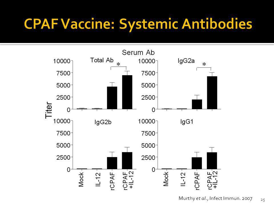 Murthy et al., Infect Immun. 2007 25
