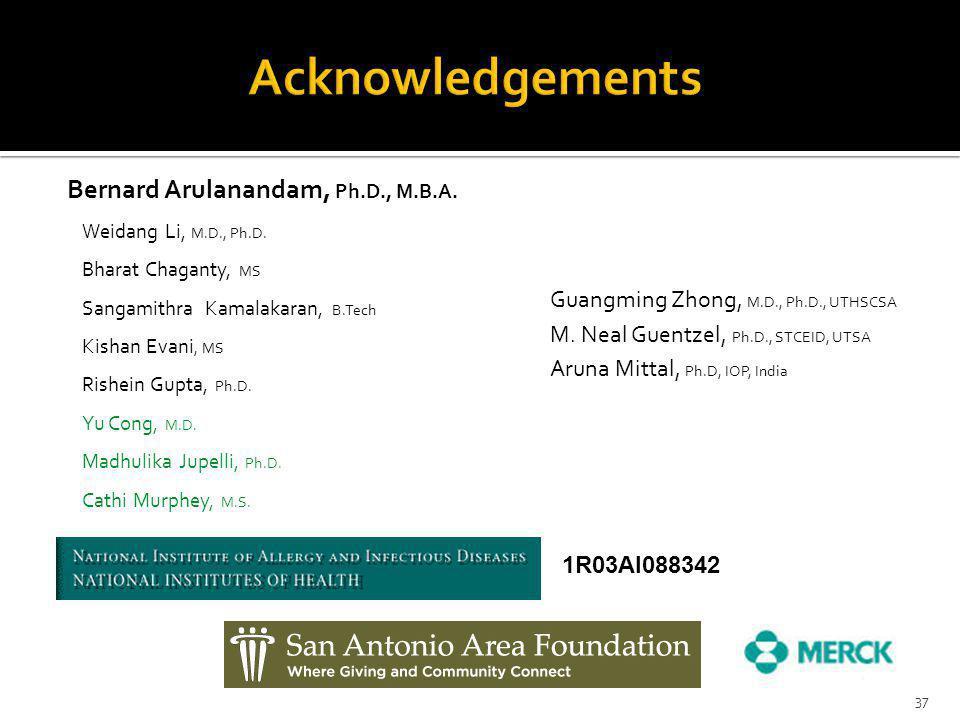 Bernard Arulanandam, Ph.D., M.B.A. Weidang Li, M.D., Ph.D. Bharat Chaganty, MS Sangamithra Kamalakaran, B.Tech Kishan Evani, MS Rishein Gupta, Ph.D. Y