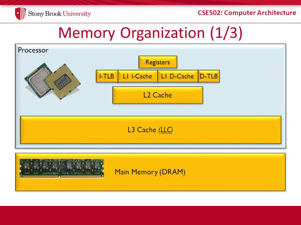 CSE502: Computer Architecture AMAT (2/2) Generalizes nicely to any-depth hierarchy If … L1 cache hit is 5 cycles (core to L1 and back) L2 cache hit is