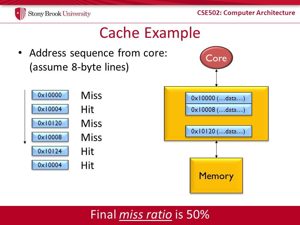 CSE502: Computer Architecture Cache Terminology block (cache line): minimum unit that may be cached frame: cache storage location to hold one block hi