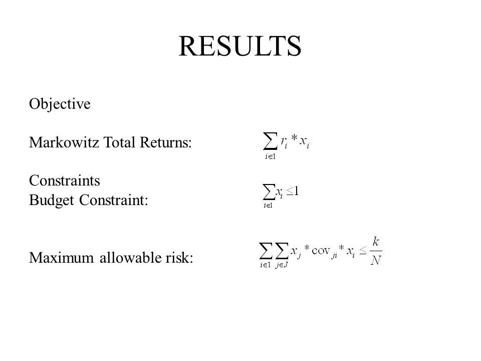 RESULTS Objective Markowitz Total Returns: Constraints Budget Constraint: Maximum allowable risk: