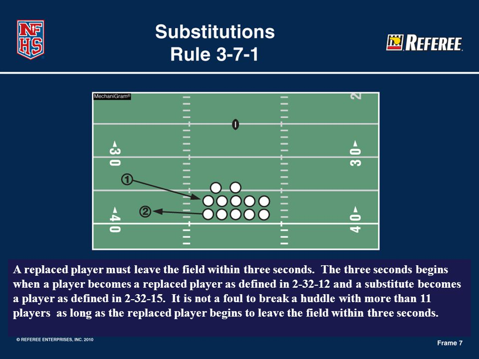 A replaced player must leave the field within three seconds.