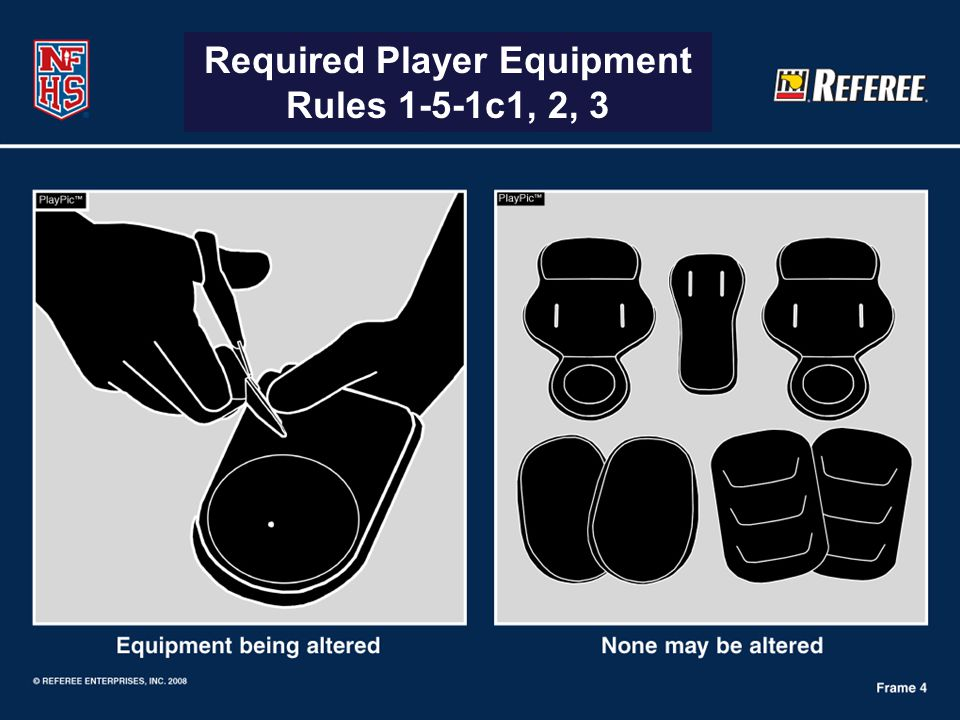 Required Player Equipment Rules 1-5-1c1, 2, 3