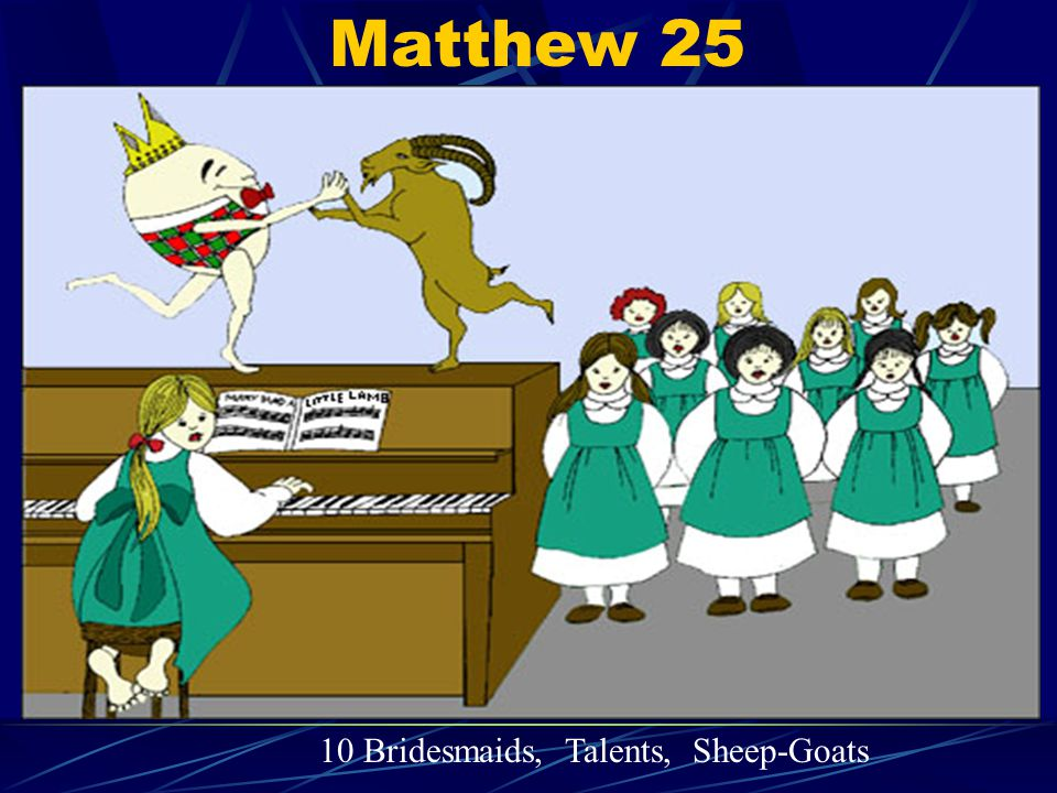 Matthew 26 Anointed, Betrayed, Passover, Gethsemane, Caiaphas, Peters Denial