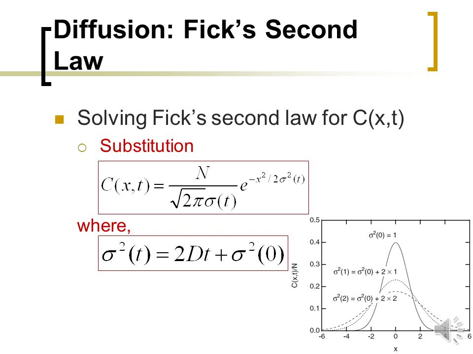 Diffusion: Ficks Second Law Combining Ficks first law and continuity equation, Ficks second law 3D Case,