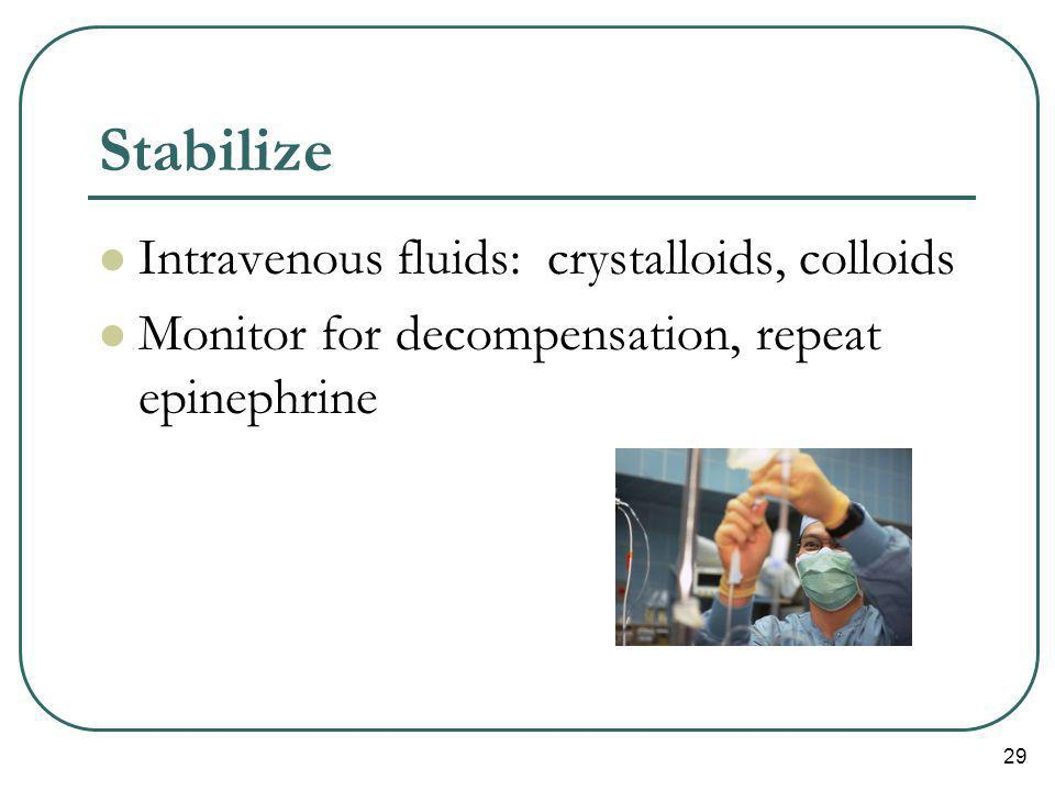 29 Stabilize Intravenous fluids: crystalloids, colloids Monitor for decompensation, repeat epinephrine