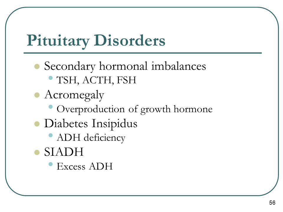 56 Pituitary Disorders Secondary hormonal imbalances TSH, ACTH, FSH Acromegaly Overproduction of growth hormone Diabetes Insipidus ADH deficiency SIAD