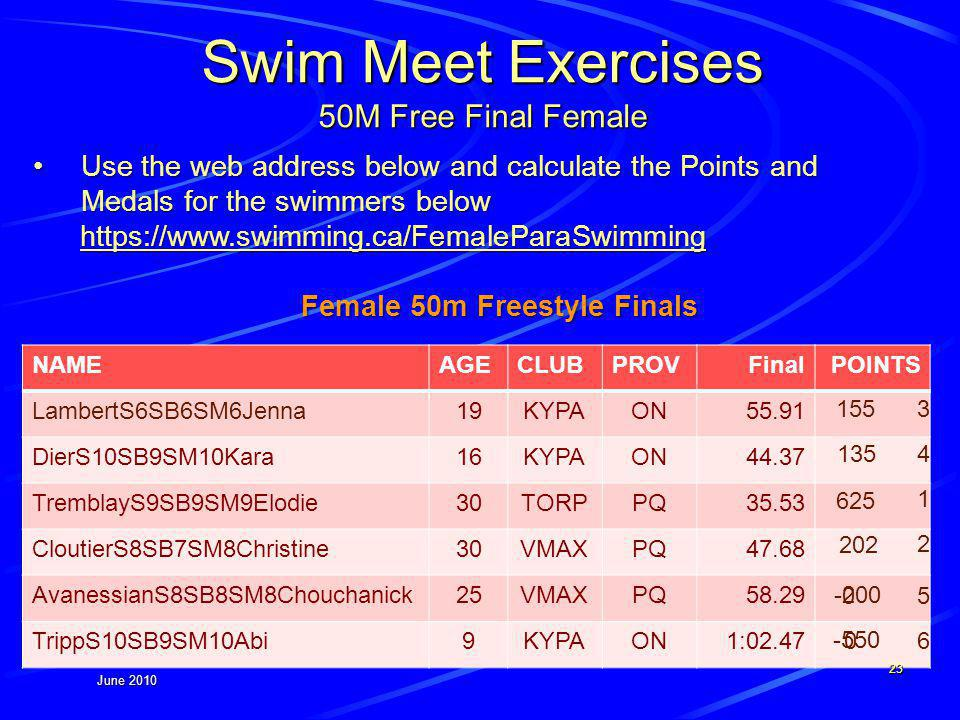 June 2010 Swim Meet Exercises 50M Free Final Female NAMEAGECLUBPROVFinalPOINTS LambertS6SB6SM6Jenna19KYPAON55.91 DierS10SB9SM10Kara16KYPAON44.37 TremblayS9SB9SM9Elodie30TORPPQ35.53 CloutierS8SB7SM8Christine30VMAXPQ47.68 AvanessianS8SB8SM8Chouchanick25VMAXPQ58.29 TrippS10SB9SM10Abi9KYPAON1:02.47 23 155 135 625 202 -200 -550 Use the web address below and calculate the Points and Medals for the swimmers belowUse the web address below and calculate the Points and Medals for the swimmers below https://www.swimming.ca/FemaleParaSwimming Female 50m Freestyle Finals 3 4 1 2 5 60 0