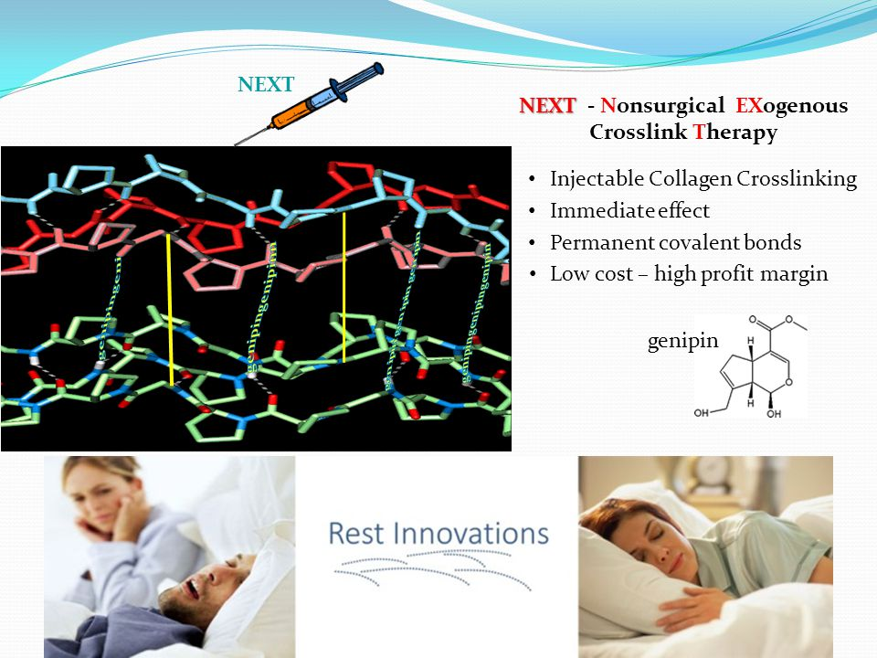 Injectable Collagen Crosslinking Immediate effect Permanent covalent bonds Low cost – high profit margin NEXT NEXT NEXT - Nonsurgical EXogenous Crosslink Therapy genipin