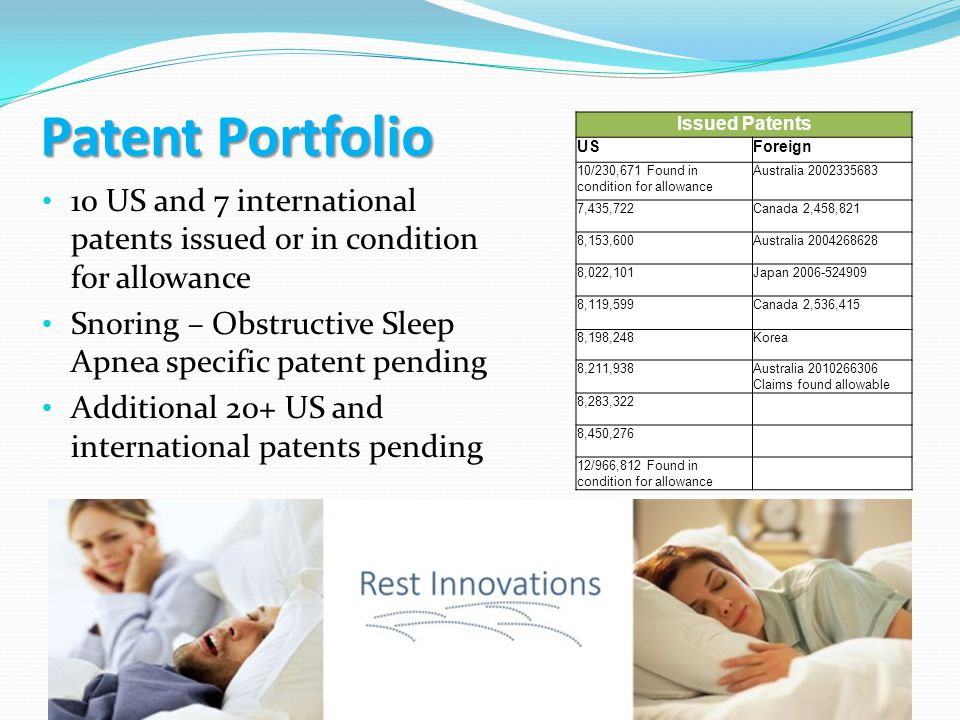 Patent Portfolio 10 US and 7 international patents issued or in condition for allowance Snoring – Obstructive Sleep Apnea specific patent pending Additional 20+ US and international patents pending Issued Patents USForeign 10/230,671 Found in condition for allowance Australia 2002335683 7,435,722Canada 2,458,821 8,153,600Australia 2004268628 8,022,101Japan 2006-524909 8,119,599Canada 2,536,415 8,198,248Korea 8,211,938Australia 2010266306 Claims found allowable 8,283,322 8,450,276 12/966,812 Found in condition for allowance