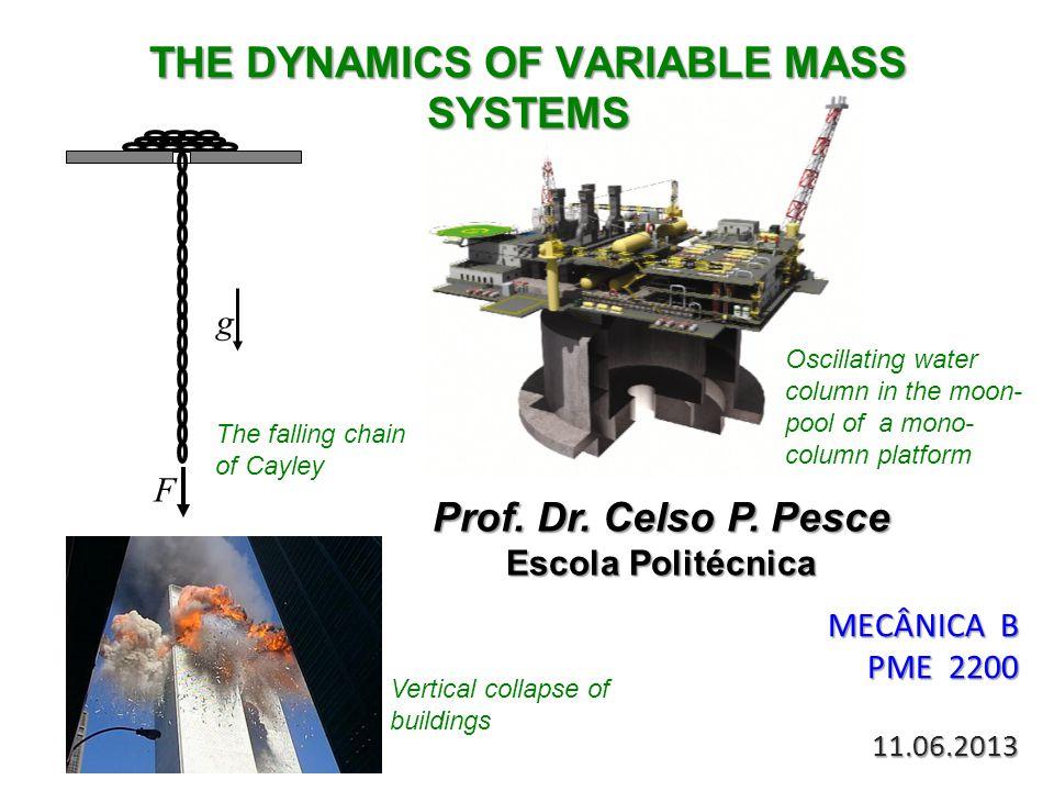 Simplest SDOF Model Kinetic Energy Or