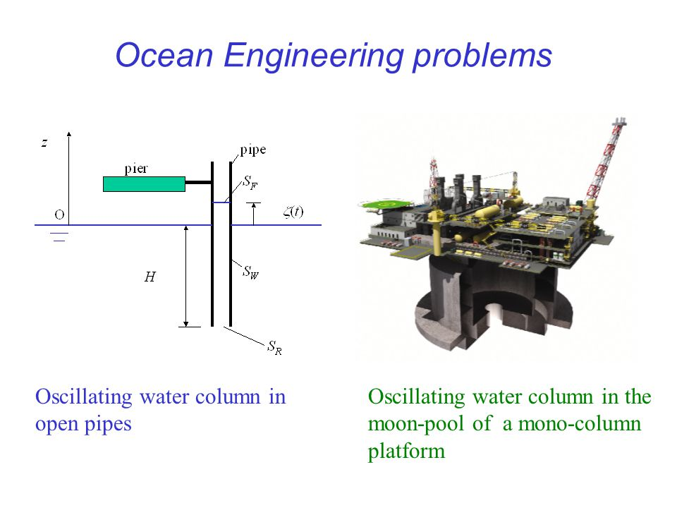 Oscillating water column in open pipes Oscillating water column in the moon-pool of a mono-column platform Ocean Engineering problems