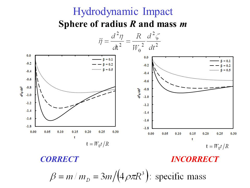 Hydrodynamic Impact Sphere of radius R and mass m CORRECTINCORRECT