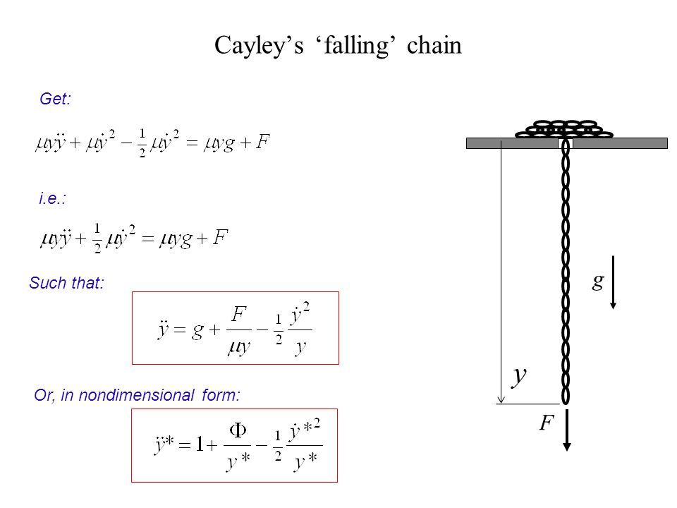 Cayleys falling chain Get: Such that: Or, in nondimensional form: i.e.: F g y