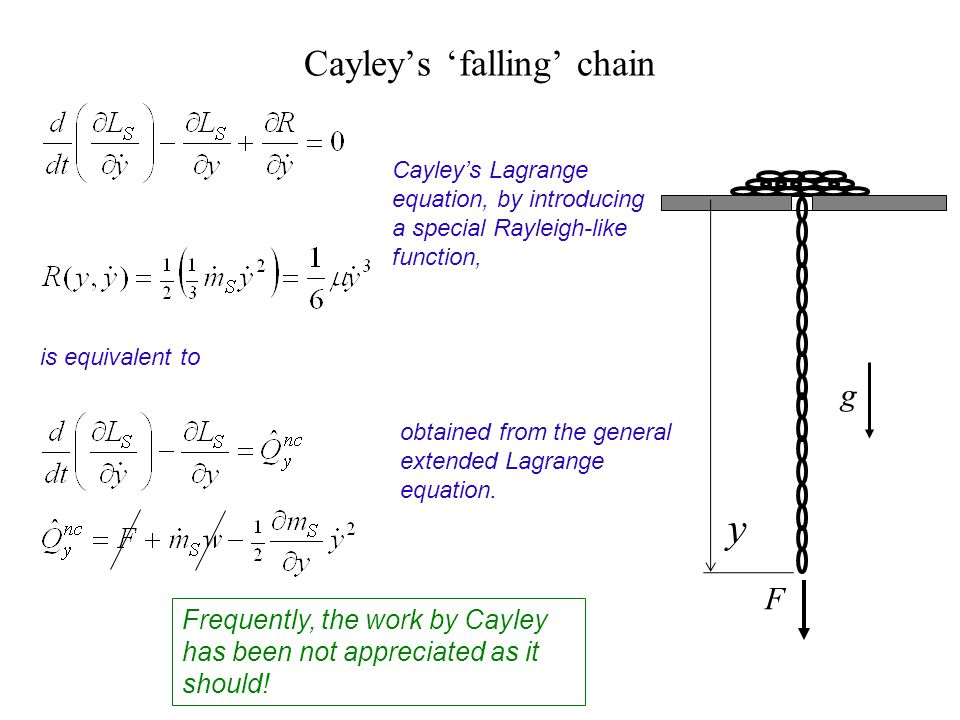 Cayleys falling chain F g y Cayleys Lagrange equation, by introducing a special Rayleigh-like function, is equivalent to obtained from the general ext