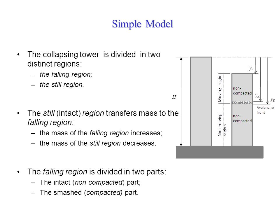 The collapsing tower is divided in two distinct regions: –the falling region; –the still region. The still (intact) region transfers mass to the falli