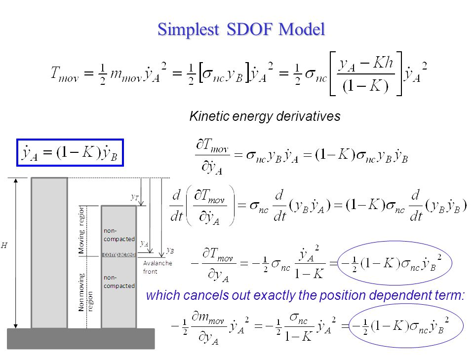 Simplest SDOF Model Kinetic energy derivatives which cancels out exactly the position dependent term: