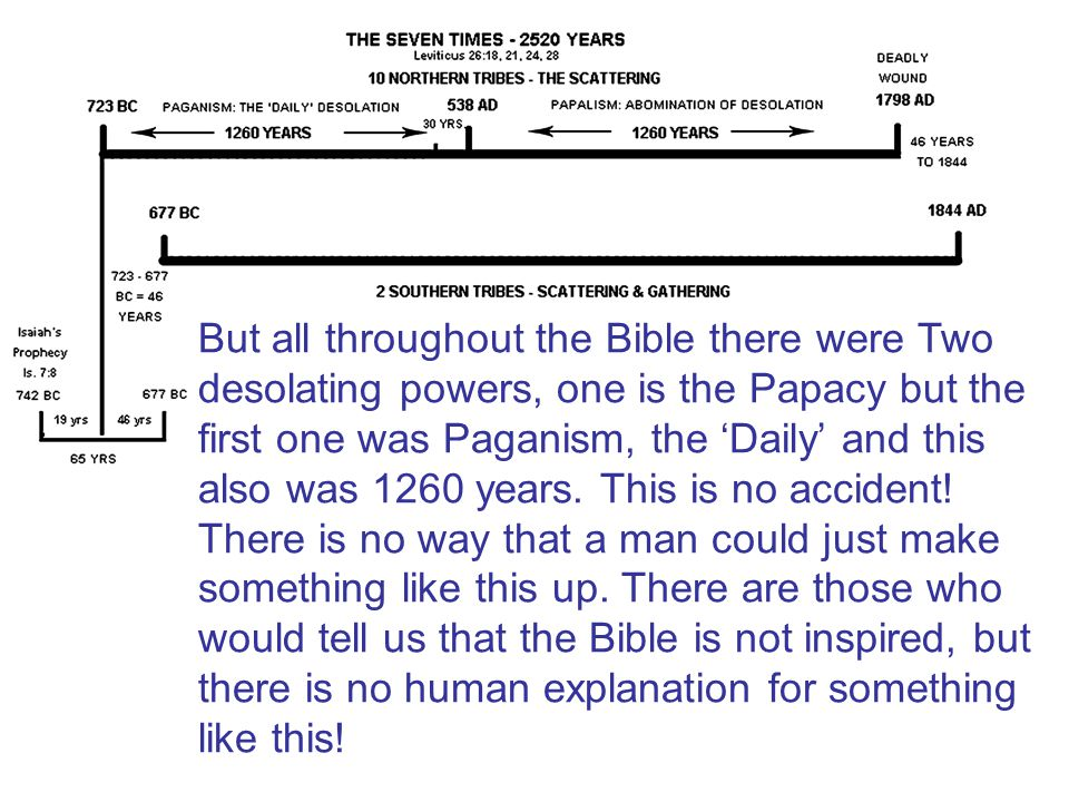 But all throughout the Bible there were Two desolating powers, one is the Papacy but the first one was Paganism, the Daily and this also was 1260 year