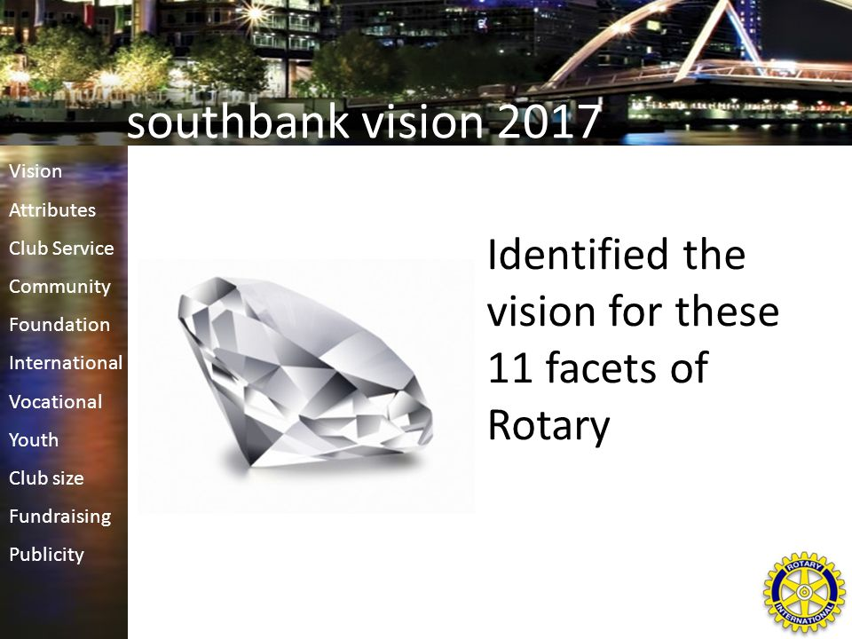 Vision Attributes Club Service Community Foundation International Vocational Youth Club size Fundraising Publicity southbank vision 2017 Identified the vision for these 11 facets of Rotary