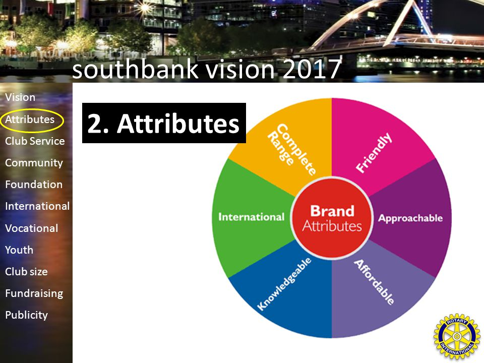 southbank vision 2017 2. Attributes Vision Attributes Club Service Community Foundation International Vocational Youth Club size Fundraising Publicity