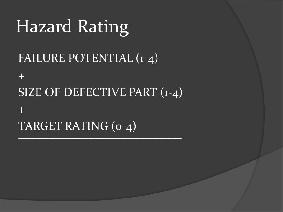 Hazard Rating FAILURE POTENTIAL (1-4) + SIZE OF DEFECTIVE PART (1-4) + TARGET RATING (0-4) ___________________________________________________________________________