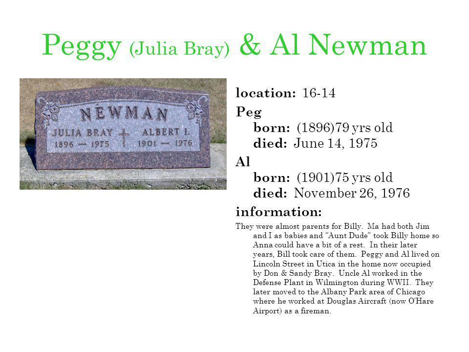 Peggy (Julia Bray) & Al Newman location: 16-14 Peg born: (1896)79 yrs old died: June 14, 1975 Al born: (1901)75 yrs old died: November 26, 1976 inform