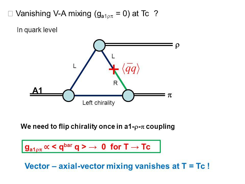 Vanishing V-A mixing (g a1 = 0) at Tc .