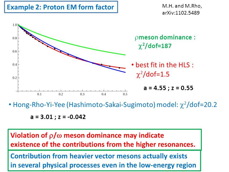 Example 2: Proton EM form factor M.H.
