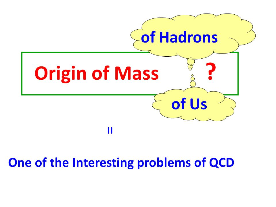 Origin of Mass ? of Hadrons of Us One of the Interesting problems of QCD =