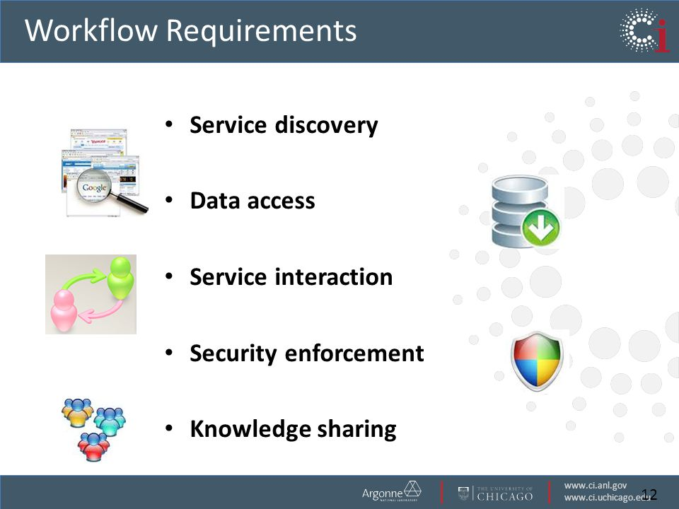 www.ci.anl.gov www.ci.uchicago.edu Workflow Requirements 12 Service discovery Data access Service interaction Security enforcement Knowledge sharing
