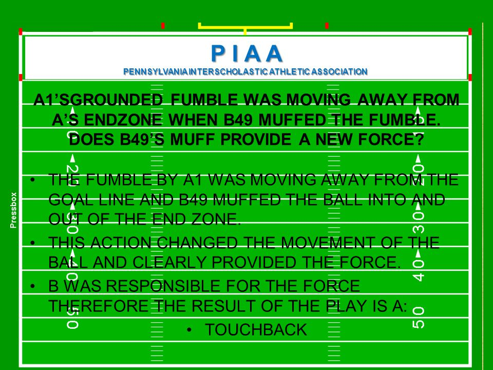P I A A PENNSYLVANIA INTERSCHOLASTIC ATHLETIC ASSOCIATION Force and the Goal Line Touchback or Safety.