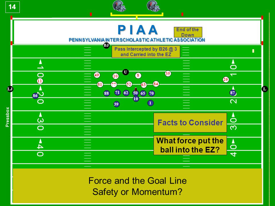 P I A A PENNSYLVANIA INTERSCHOLASTIC ATHLETIC ASSOCIATION WAS THE MOMENTUM EXCEPTION IN EFFECT WHEN R11 CAUGHT THE KICK ON RS 3 YARDLINE AND CHOSE TO RUN THE BALL INTO HIS ENDZONE WHERE HE WAS DOWNED.