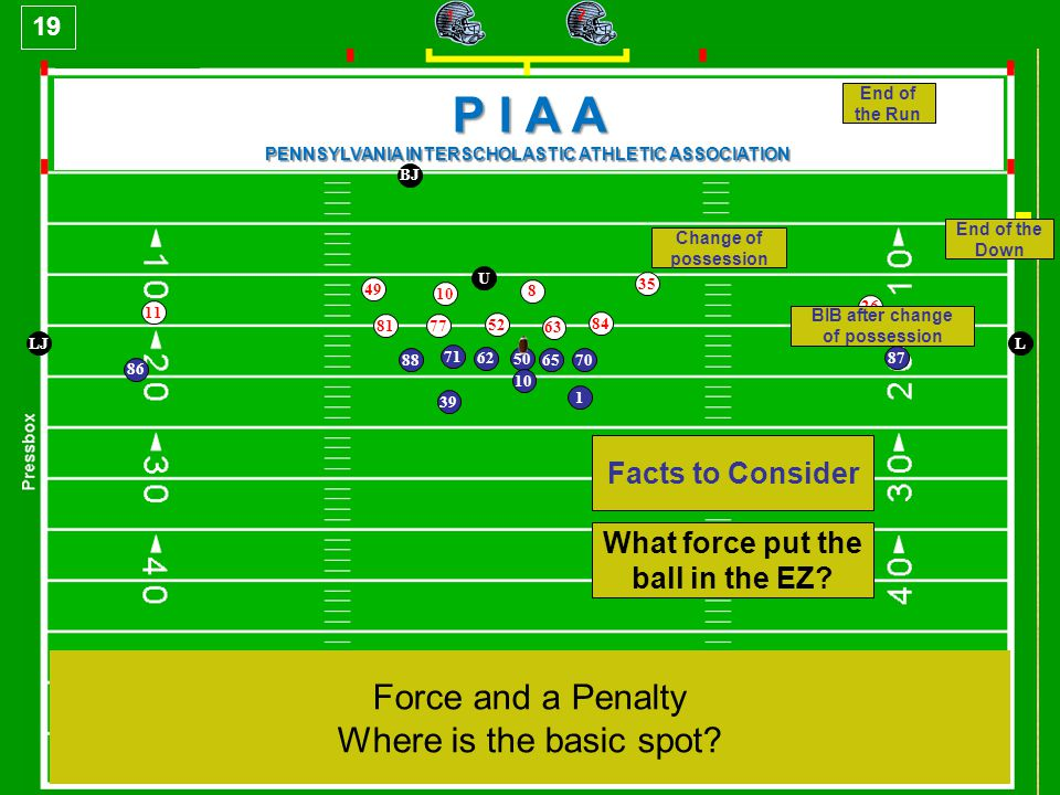 P I A A PENNSYLVANIA INTERSCHOLASTIC ATHLETIC ASSOCIATION WHEN TEAM A IS RESPONSIBLE FOR THE FORCE THAT PUTS THE BALL INTO THE ENDZONE, AND TEAM A COMMITS A FOUL AFTER THE CHANGE OF POSSESSION IS THE ENFORCEMENT SPOT AFFECTED.