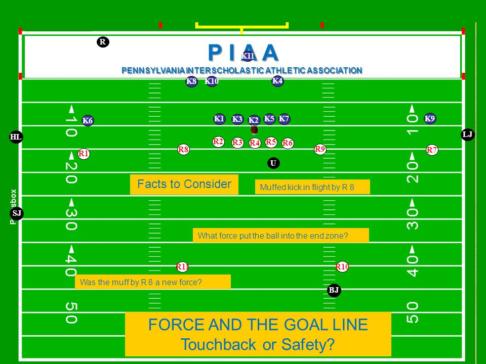 P I A A PENNSYLVANIA INTERSCHOLASTIC ATHLETIC ASSOCIATION WHERE IS THE ENFORCEMENT SPOT WHEN THE MOMENTUM EXCEPTION IS IN EFFECT, AND EACH TEAM COMMITS A LIVE BALL FOUL AFTER THE CHANGE OF POSSESSION AND THE BALL IS FUMBLED FROM THE END ZONE INTO THE FIELD OF PLAY.