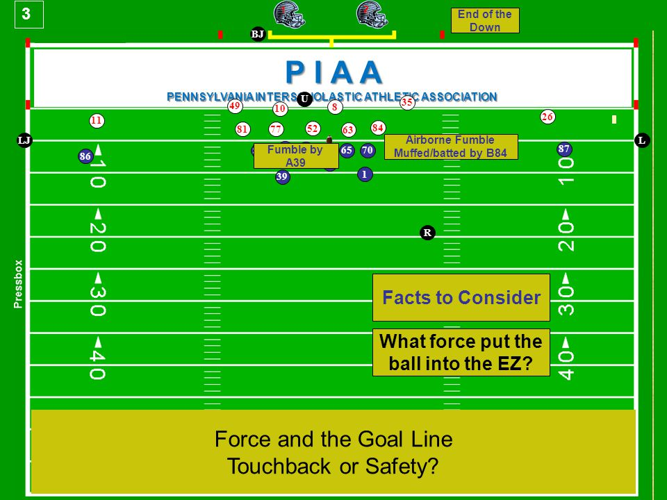 P I A A PENNSYLVANIA INTERSCHOLASTIC ATHLETIC ASSOCIATION TOUCHBACK OR SAFETY.