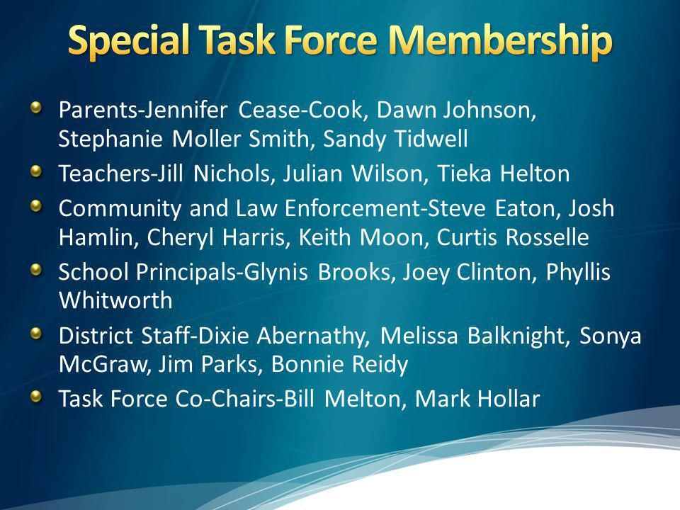 Parents-Jennifer Cease-Cook, Dawn Johnson, Stephanie Moller Smith, Sandy Tidwell Teachers-Jill Nichols, Julian Wilson, Tieka Helton Community and Law