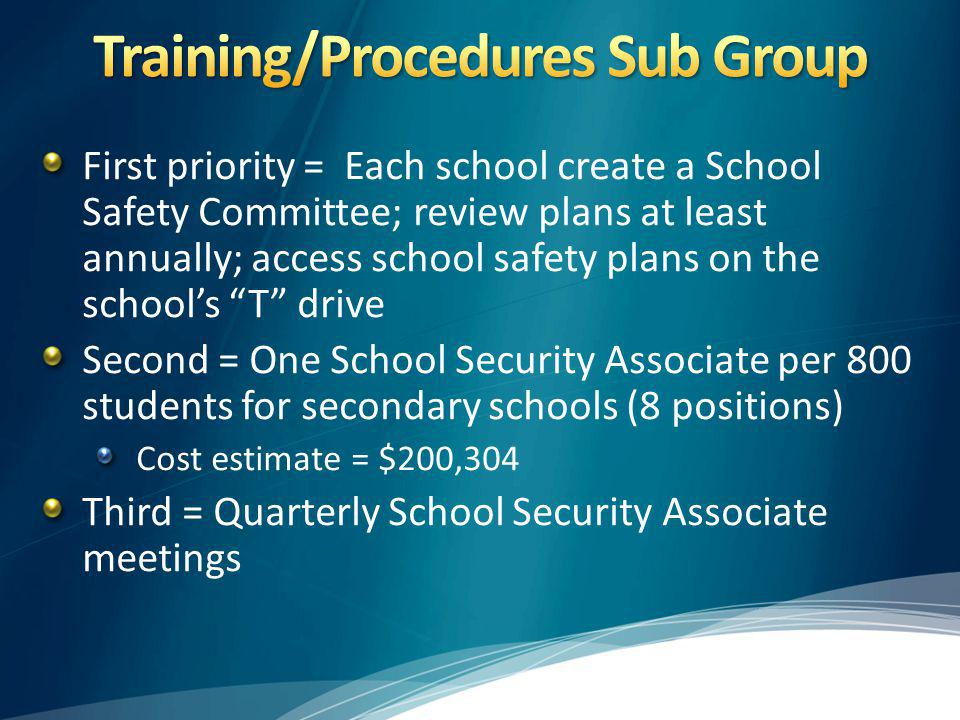 First priority = Each school create a School Safety Committee; review plans at least annually; access school safety plans on the schools T drive Second = One School Security Associate per 800 students for secondary schools (8 positions) Cost estimate = $200,304 Third = Quarterly School Security Associate meetings