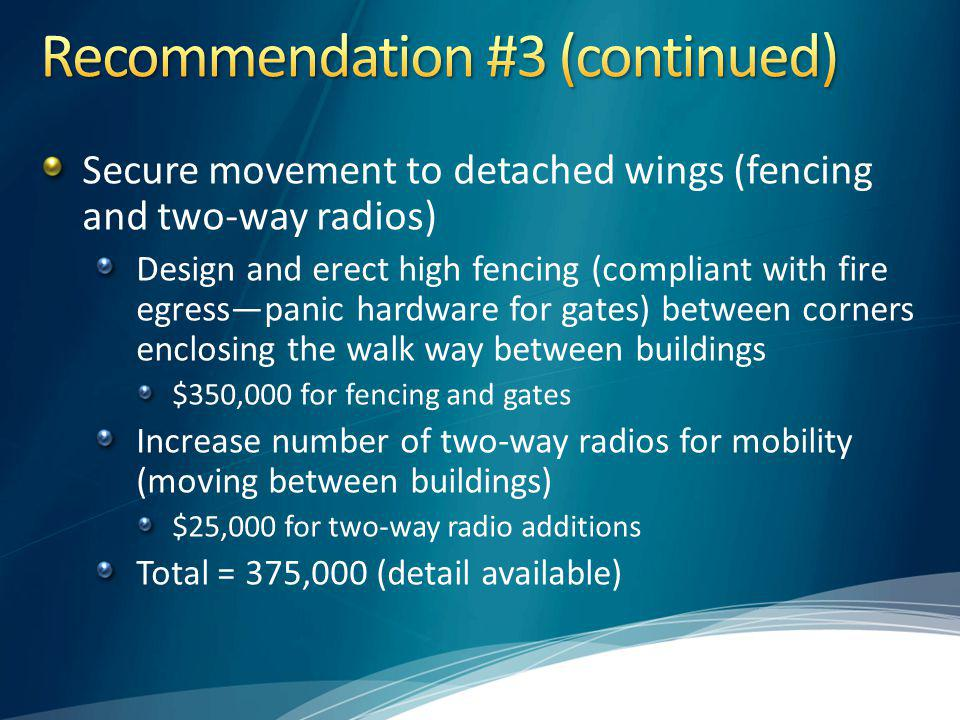 Secure movement to detached wings (fencing and two-way radios) Design and erect high fencing (compliant with fire egresspanic hardware for gates) between corners enclosing the walk way between buildings $350,000 for fencing and gates Increase number of two-way radios for mobility (moving between buildings) $25,000 for two-way radio additions Total = 375,000 (detail available)