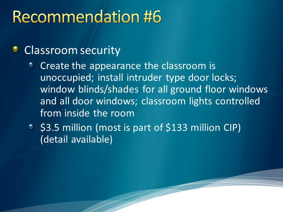 Classroom security Create the appearance the classroom is unoccupied; install intruder type door locks; window blinds/shades for all ground floor windows and all door windows; classroom lights controlled from inside the room $3.5 million (most is part of $133 million CIP) (detail available)