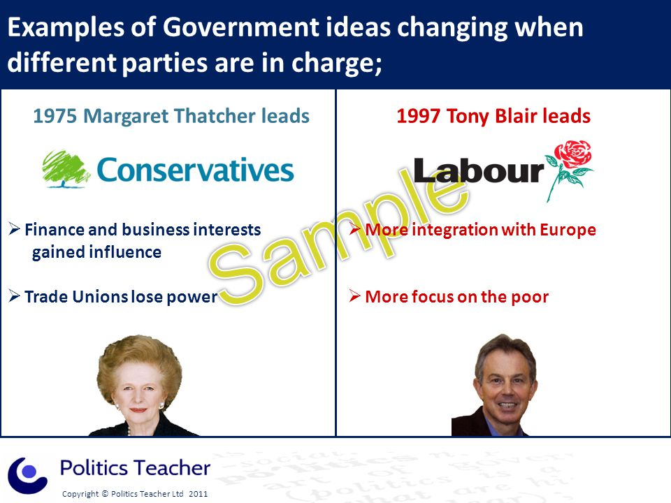 Copyright © Politics Teacher Ltd 2011 Examples of Government ideas changing when different parties are in charge; 1975 Margaret Thatcher leads Finance and business interests gained influence Trade Unions lose power 1997 Tony Blair leads More integration with Europe More focus on the poor