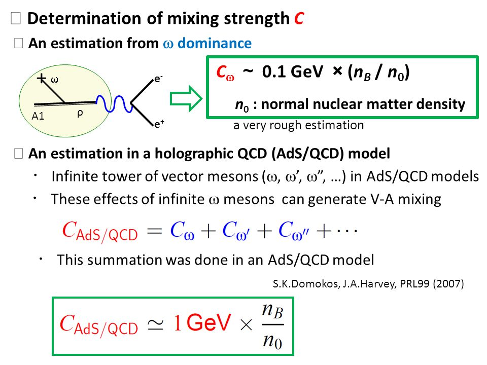 Determination of mixing strength C An estimation from dominance e-e- e+e+ A1 ρ + C 0.1 GeV × (n B / n 0 ) n 0 : normal nuclear matter density An estim