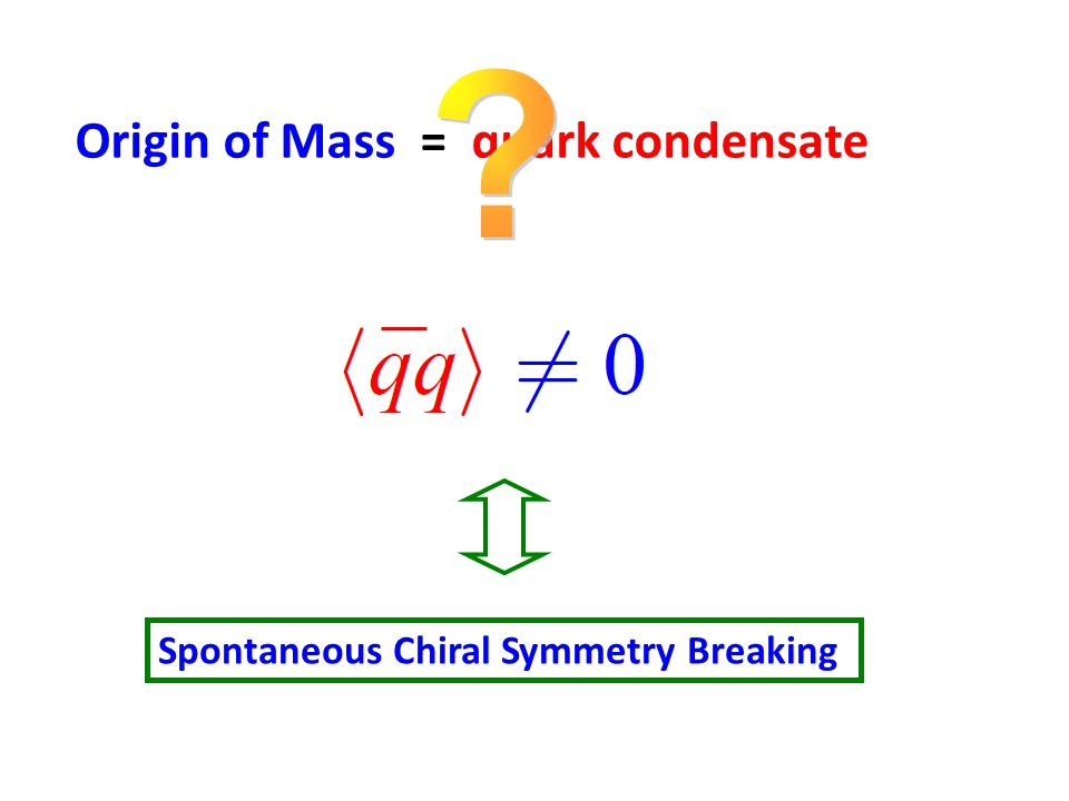 Origin of Mass = quark condensate Spontaneous Chiral Symmetry Breaking