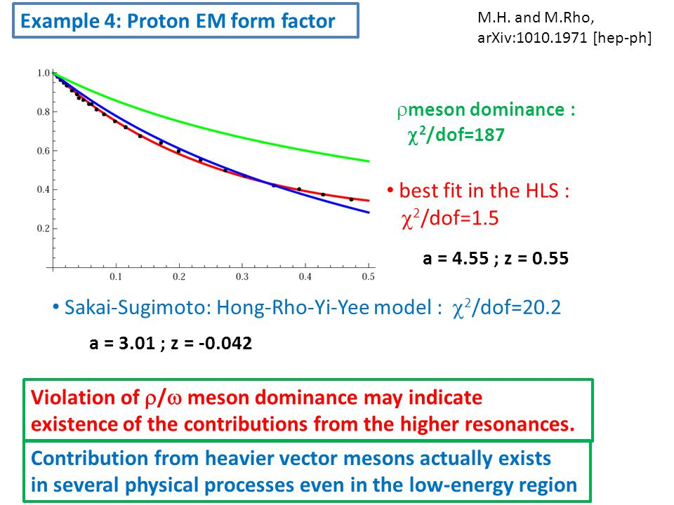 An estimation in a holographic QCD (AdS/QCD) model Infinite tower of vector mesons in AdS/QCD models,,, … These infinite mesons can generate V-A mixing This summation was done in an AdS/QCD model In the following, I take C = 0.1 - 1 GeV.