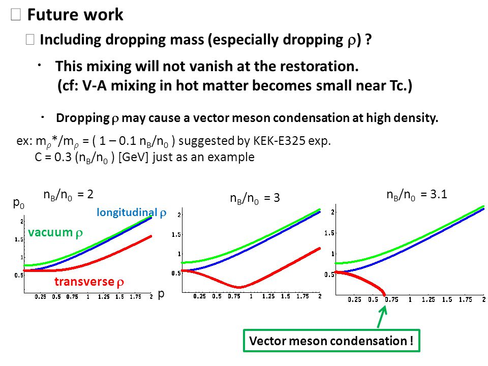 Including dropping mass (especially dropping ) ? This mixing will not vanish at the restoration. (cf: V-A mixing in hot matter becomes small near Tc.)