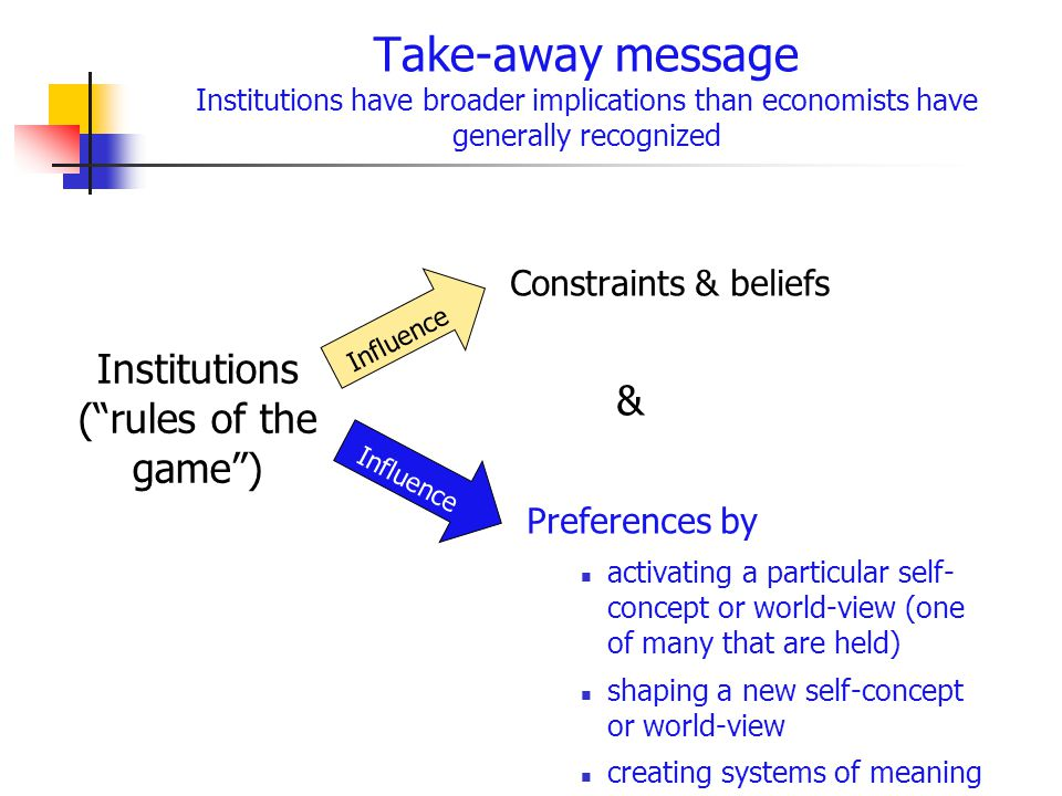 Take-away message Institutions have broader implications than economists have generally recognized Institutions (rules of the game) Constraints & beliefs & Preferences by activating a particular self- concept or world-view (one of many that are held) shaping a new self-concept or world-view creating systems of meaning Influence