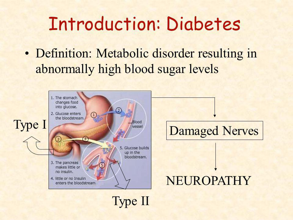 Introduction: Diabetes Definition: Metabolic disorder resulting in abnormally high blood sugar levels Damaged Nerves NEUROPATHY Type I Type II