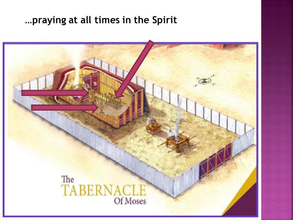 …praying at all times in the Spirit