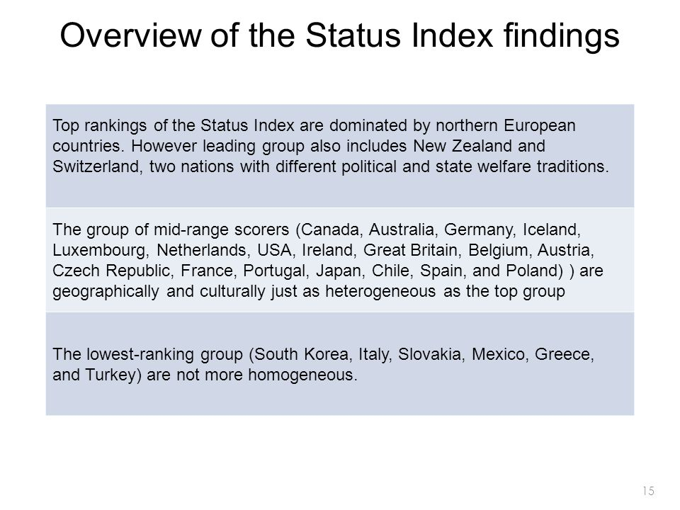 15 Overview of the Status Index findings Top rankings of the Status Index are dominated by northern European countries. However leading group also inc